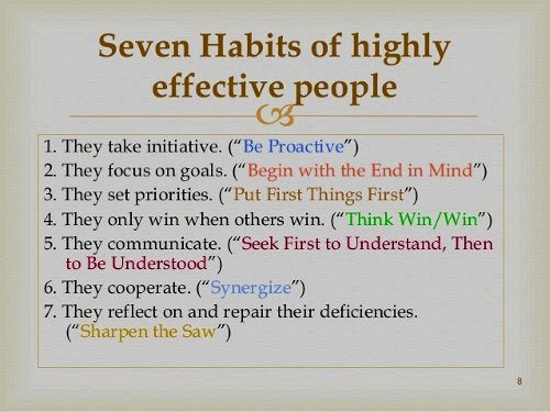highly effective people essay 7 habits of highly effective people essay - find out main recommendations how to get a plagiarism free themed term paper from a professional provider modify the way you cope with your task with our professional service spend a little time and money to receive the paper you could not even imagine.